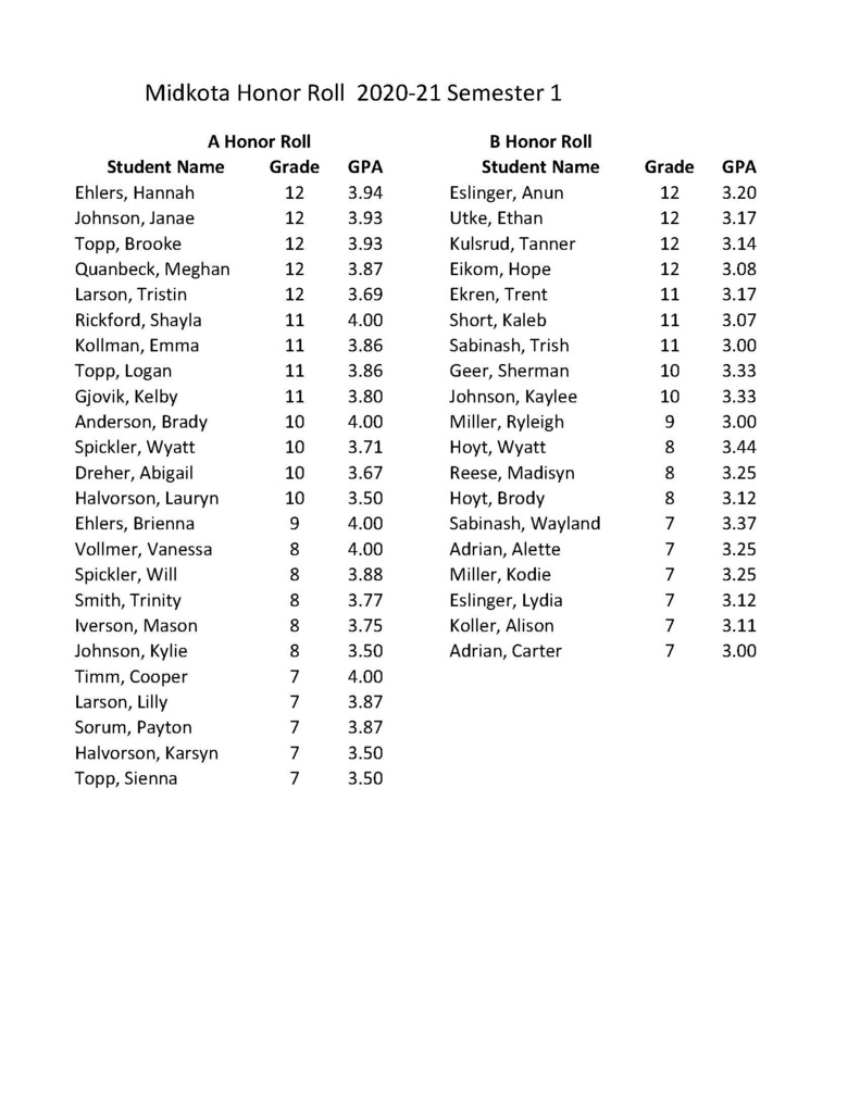 Updated Semester 1 Honor Roll